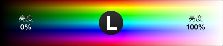 hsl模型L